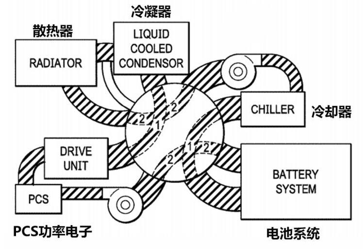 电动汽车,纯电车、冬季、空调