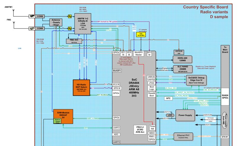 奔驰MBUX成本与系统分析